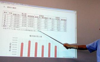 飲食店のデータ解析講座